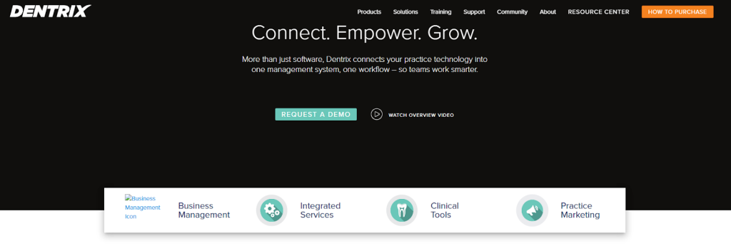 Dentrix Software REview