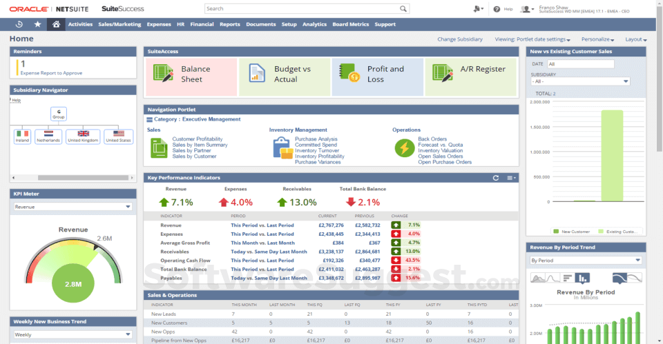 Oracle NetSuite Review