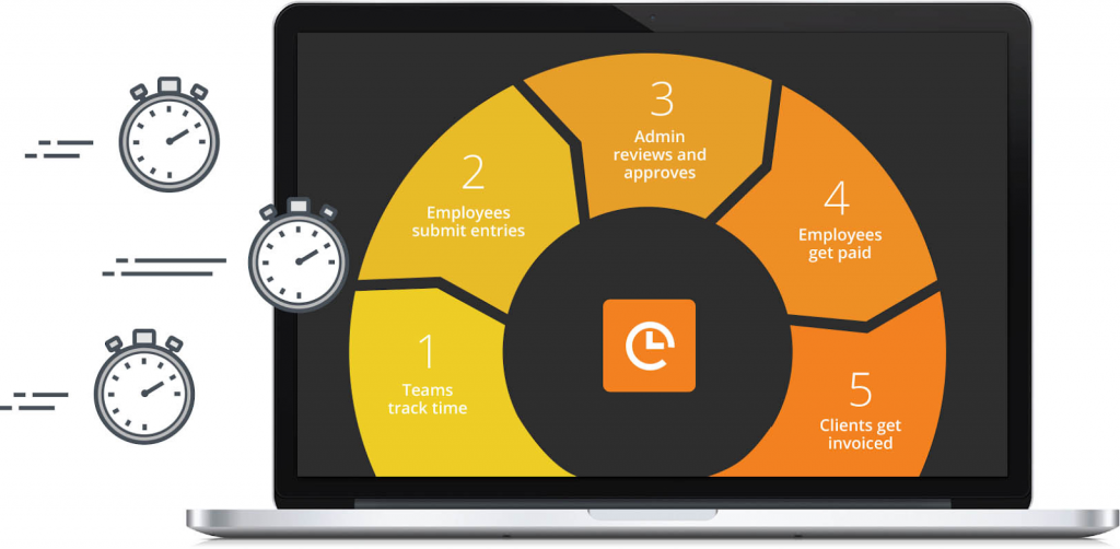 Benefits Of Time And Billing Software For Accountants