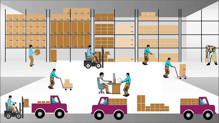 What Is Warehouse Management Software For Small Business
